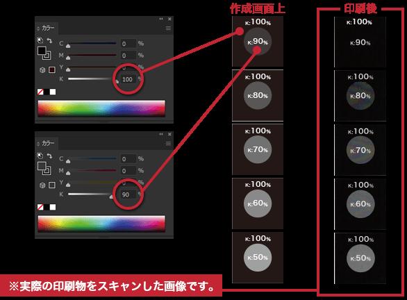 データのカラーモード変更の方法