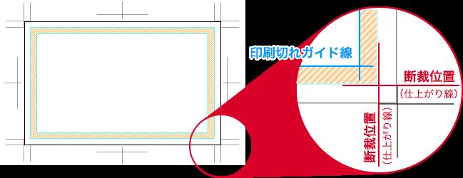 端のレイアウトのサンプル画像
