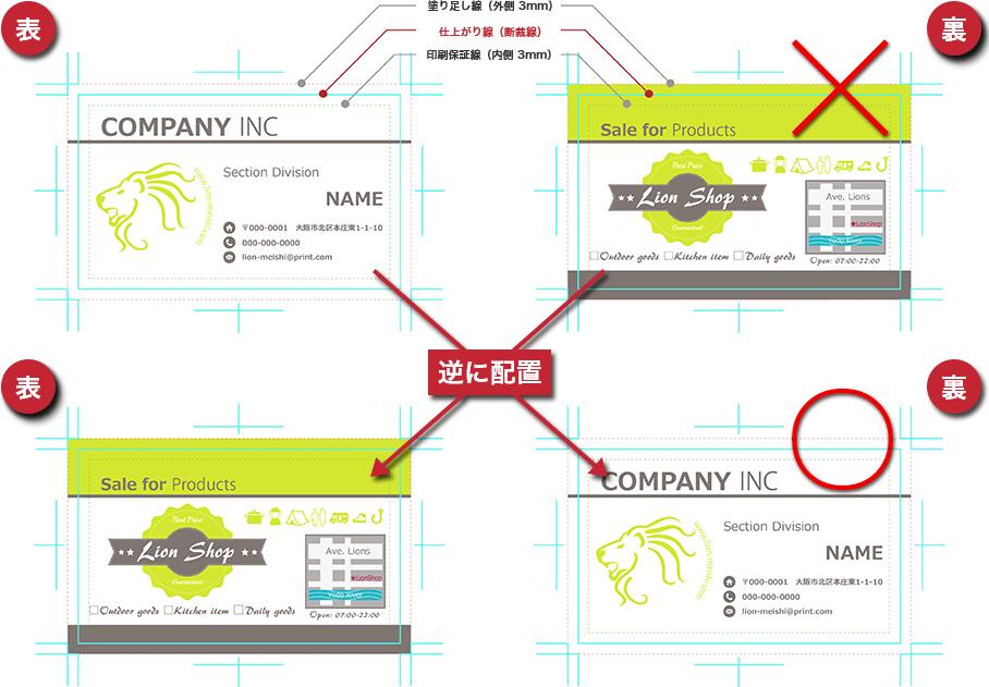両面印刷の場合、裁ち落としデザインやベタ面が広いデザインの方をテンプレートの【表面】へ配置する例